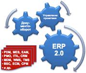1С:Управление предприятием ERP 2.0